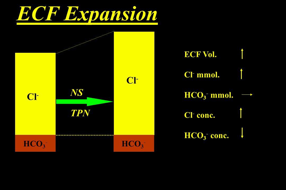 ECF Expansion HCO 3 - Cl - NS TPN HCO 3 - Cl - ECF Vol.