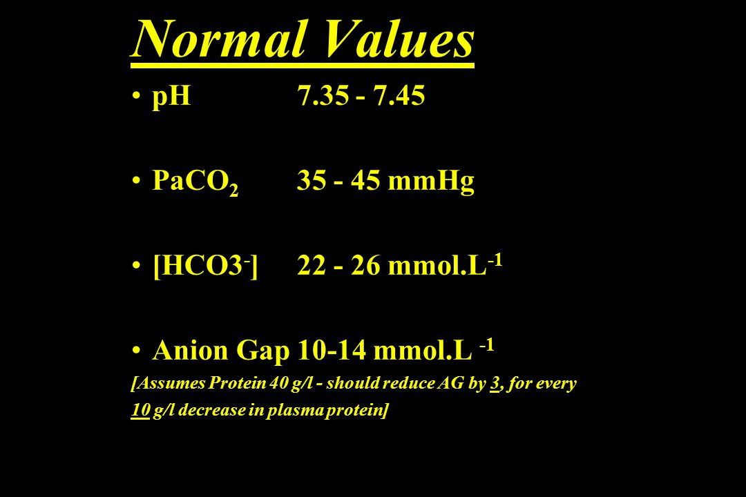 Normal Values pH7.35 - 7.45 PaCO 2 35 - 45 mmHg [HCO3 - ]22 - 26 mmol.L -1 Anion Gap10-14 mmol.L -1 [Assumes Protein 40 g/l - should reduce AG by 3, f