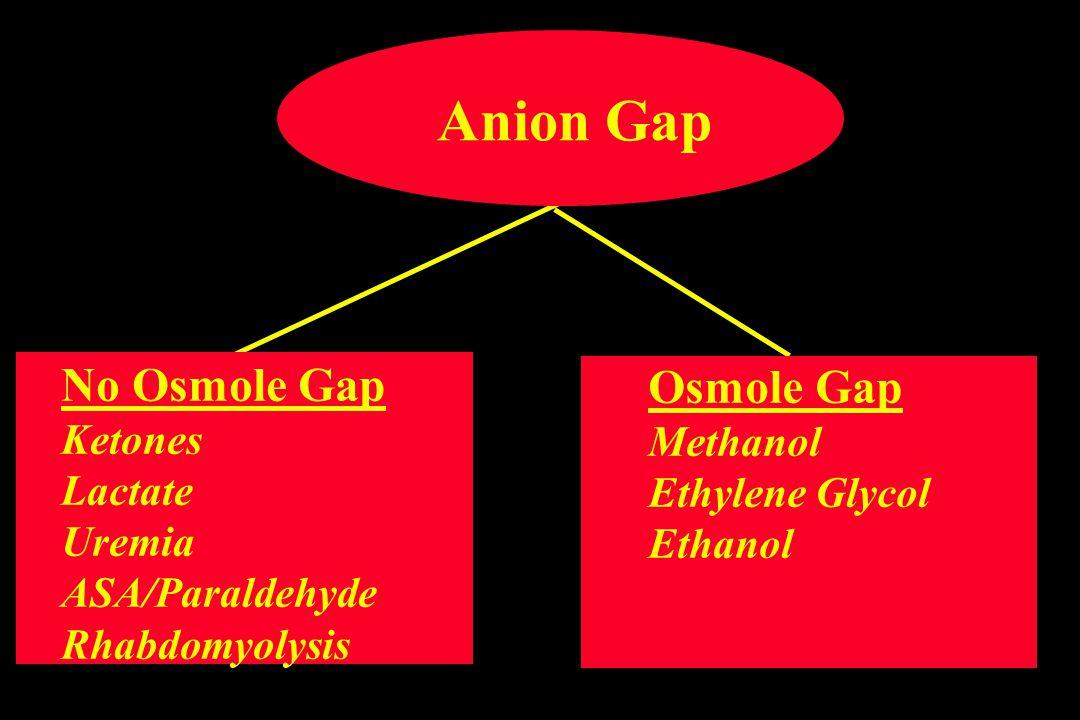 Anion Gap No Osmole Gap Ketones Lactate Uremia ASA/Paraldehyde Rhabdomyolysis Osmole Gap Methanol Ethylene Glycol Ethanol