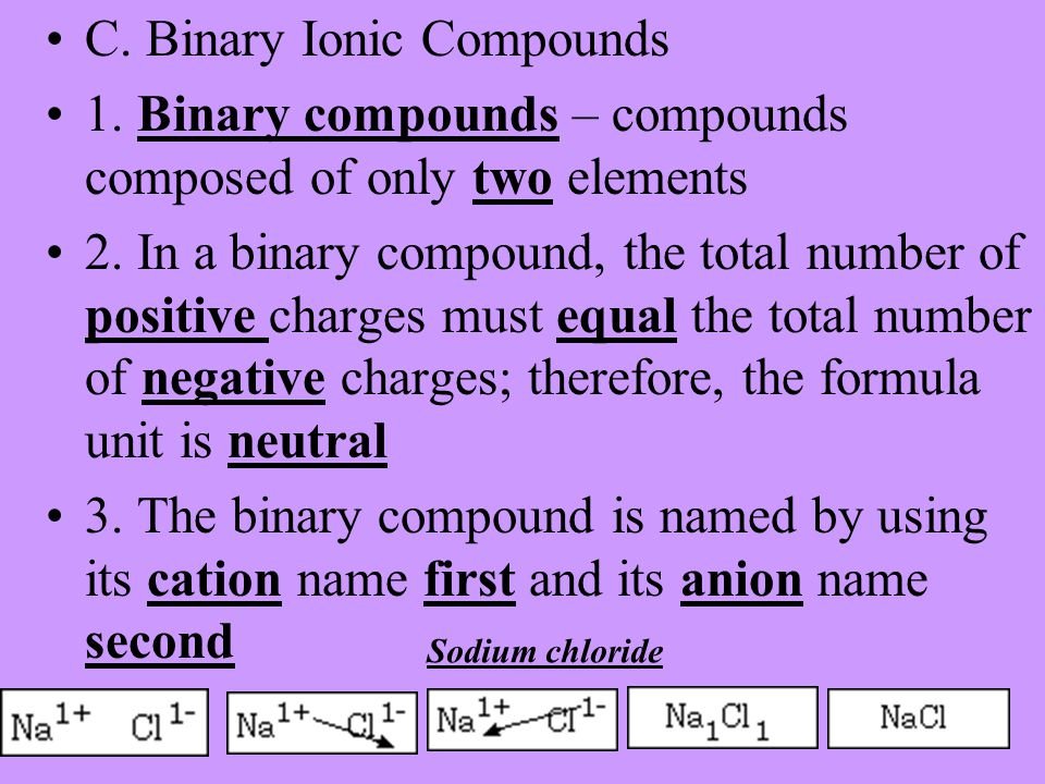 4.Use the following steps to write the formula for binary ionic compounds: a.