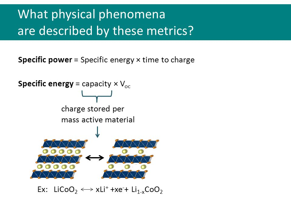 We can tailor electrode potential to suit a specific application Specific energy = capacity × V oc Specific power = Specific energy × time to charge...
