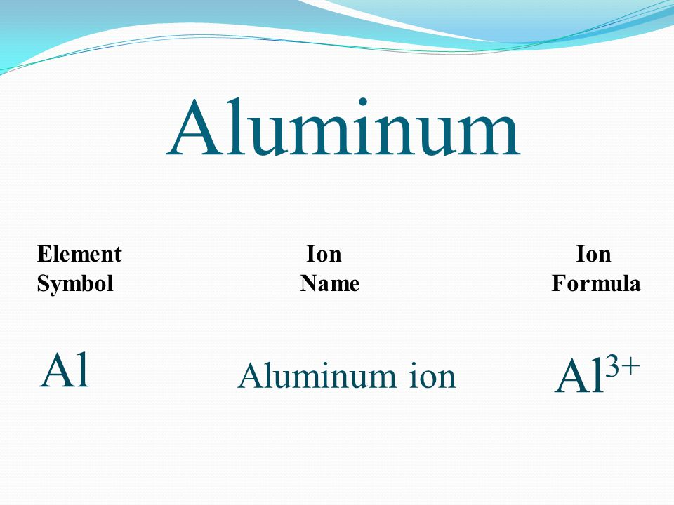 Aluminum Element Ion Ion Symbol Name Formula Al Al 3+ Aluminum ion