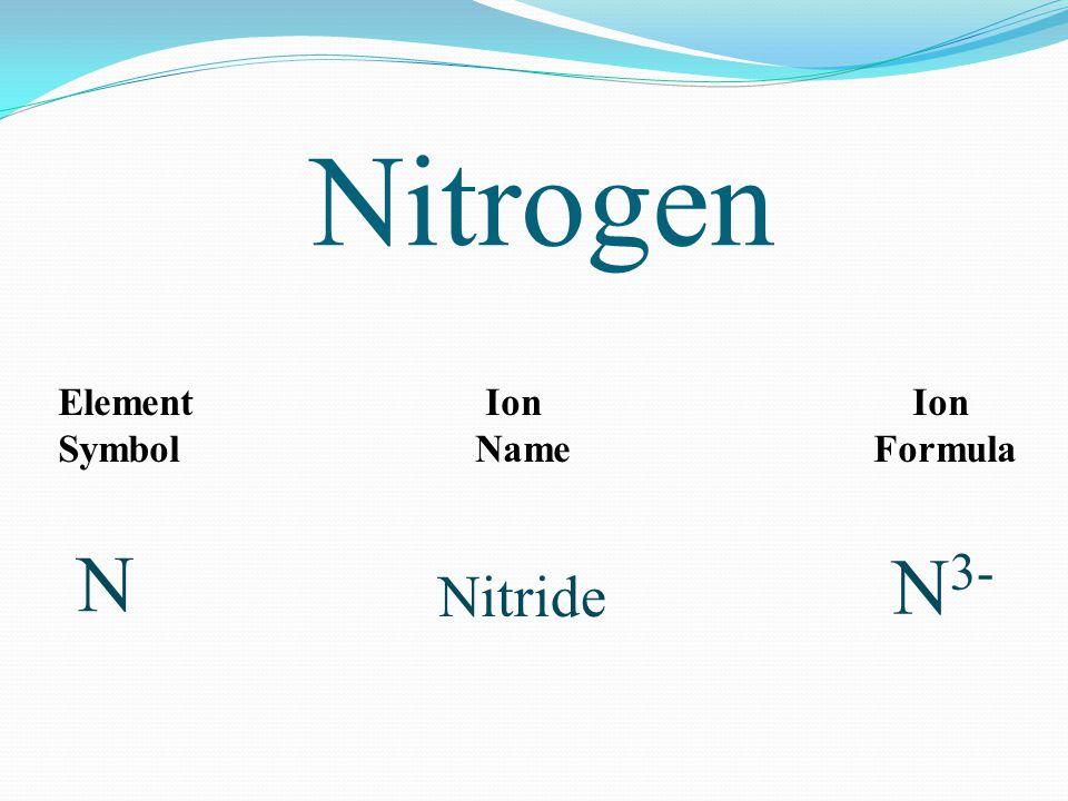 Nitrogen Element Ion Ion Symbol Name Formula N N 3- Nitride