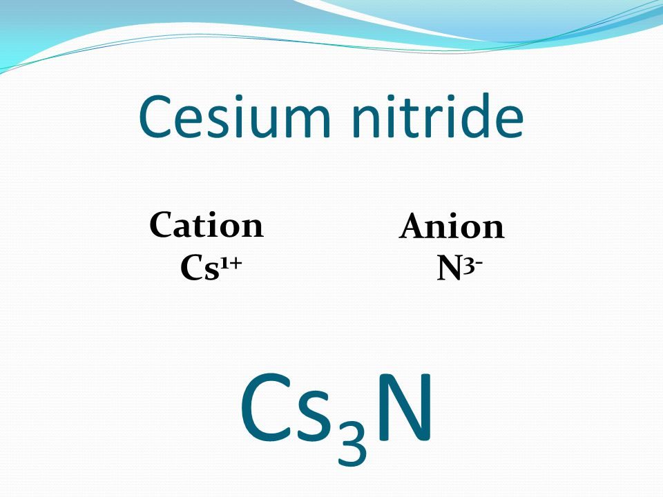 Cesium nitride Cation Cs 1+ Anion N 3- Cs 3 N
