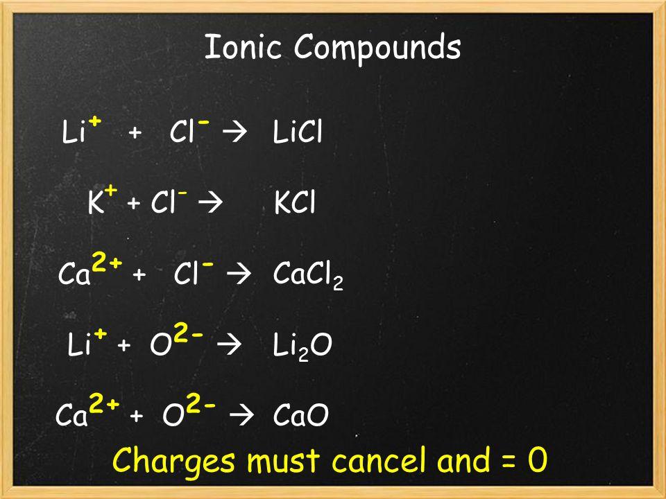 Ionic Compounds Li + + Cl -  K + + Cl -  Ca 2+ + Cl -  Li + + O 2-  Ca 2+ + O 2-  LiCl KCl CaCl 2 Li 2 O CaO Charges must cancel and = 0