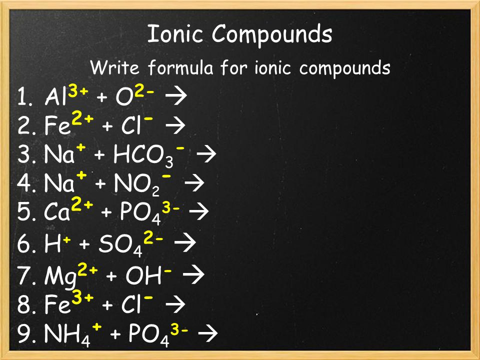 Ionic Compounds Write formula for ionic compounds 1.
