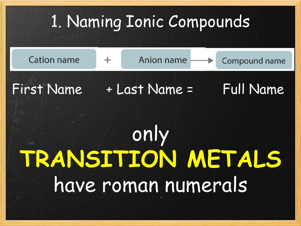 1. Naming Ionic Compounds First Name + Last Name = Full Name only TRANSITION METALS have roman numerals