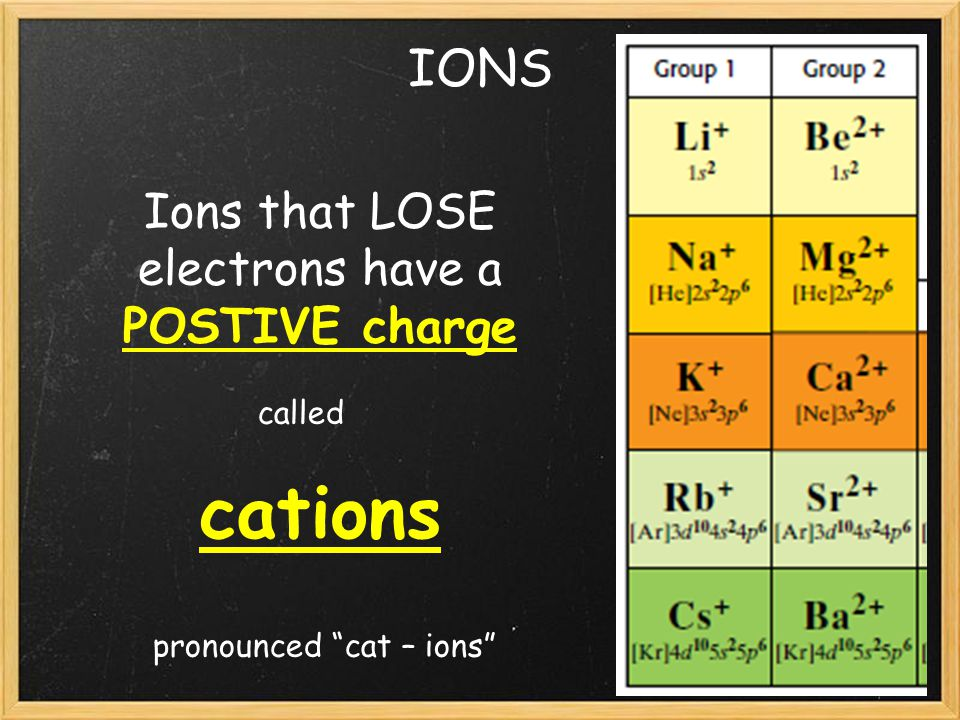 IONS Ions that LOSE electrons have a POSTIVE charge called cations pronounced cat – ions