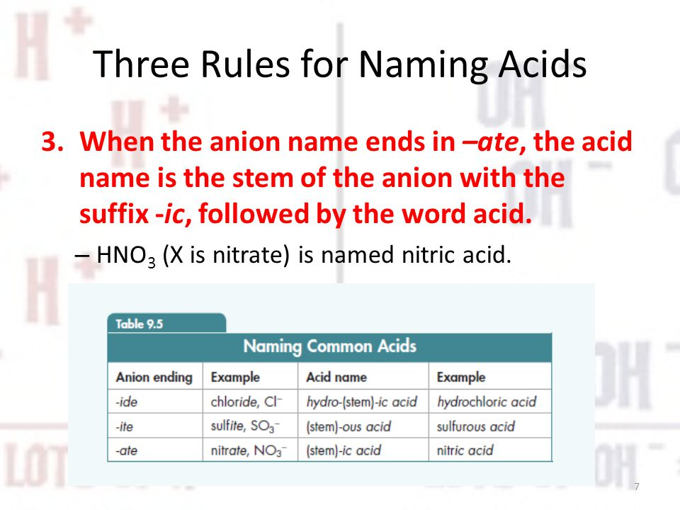 Three Rules for Naming Acids 3.When the anion name ends in –ate, the acid name is the stem of the anion with the suffix -ic, followed by the word acid.