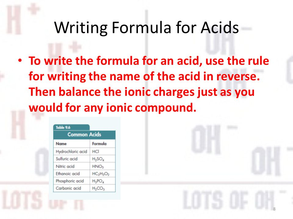 Writing Formula for Acids To write the formula for an acid, use the rule for writing the name of the acid in reverse.