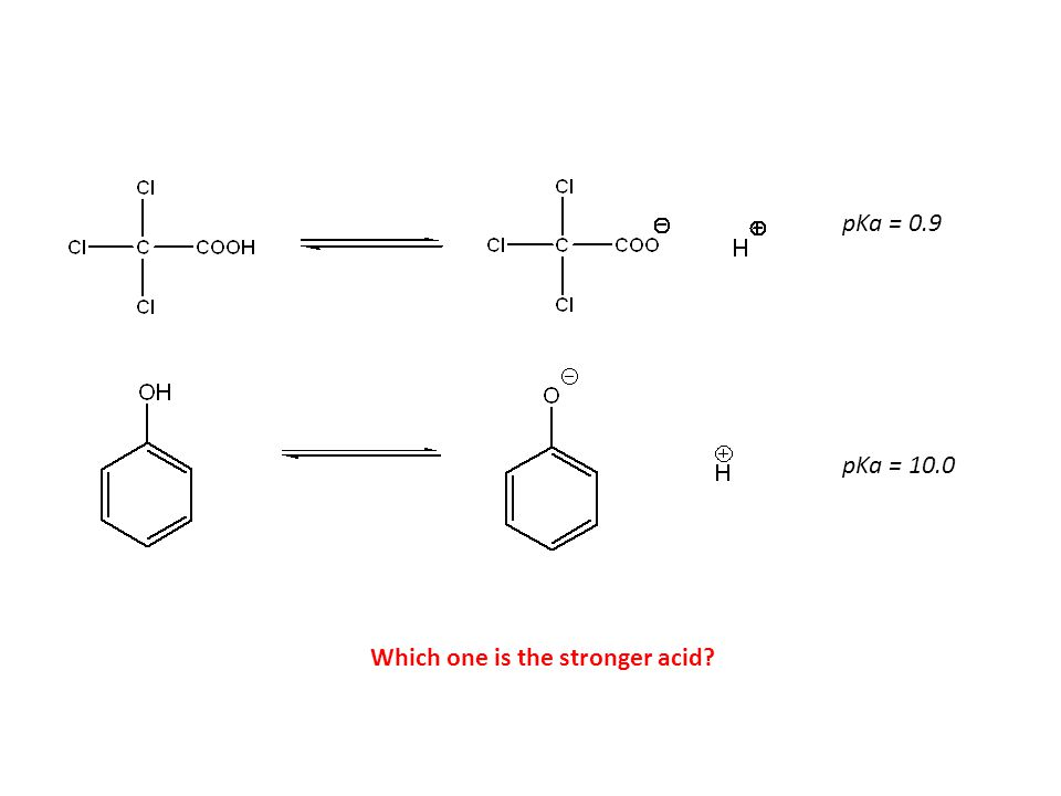 pKa = 0.9 pKa = 10.0 Which one is the stronger acid?
