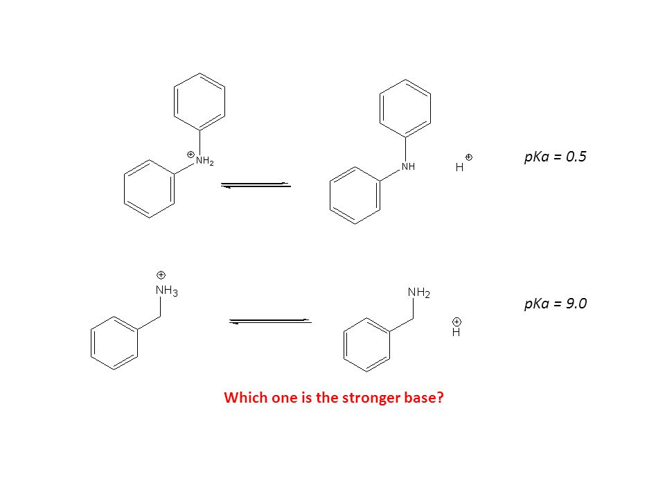 pKa = 0.5 pKa = 9.0 Which one is the stronger base?