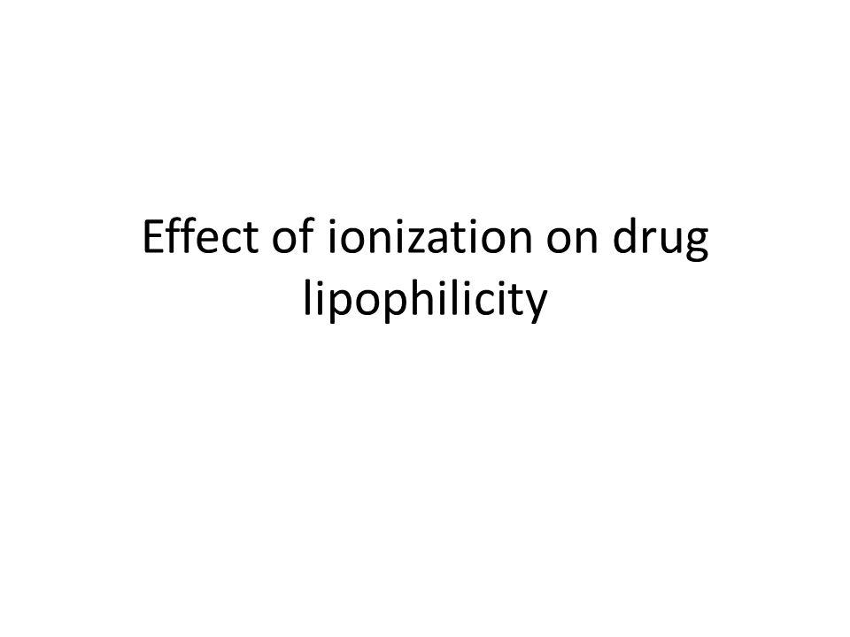 Effect of ionization on drug lipophilicity