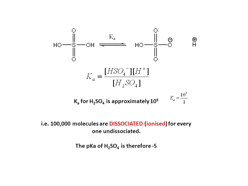 K a for H 2 SO 4 is approximately 10 5 i.e. 100,000 molecules are DISSOCIATED (ionised) for every one undissociated. The pKa of H 2 SO 4 is therefore