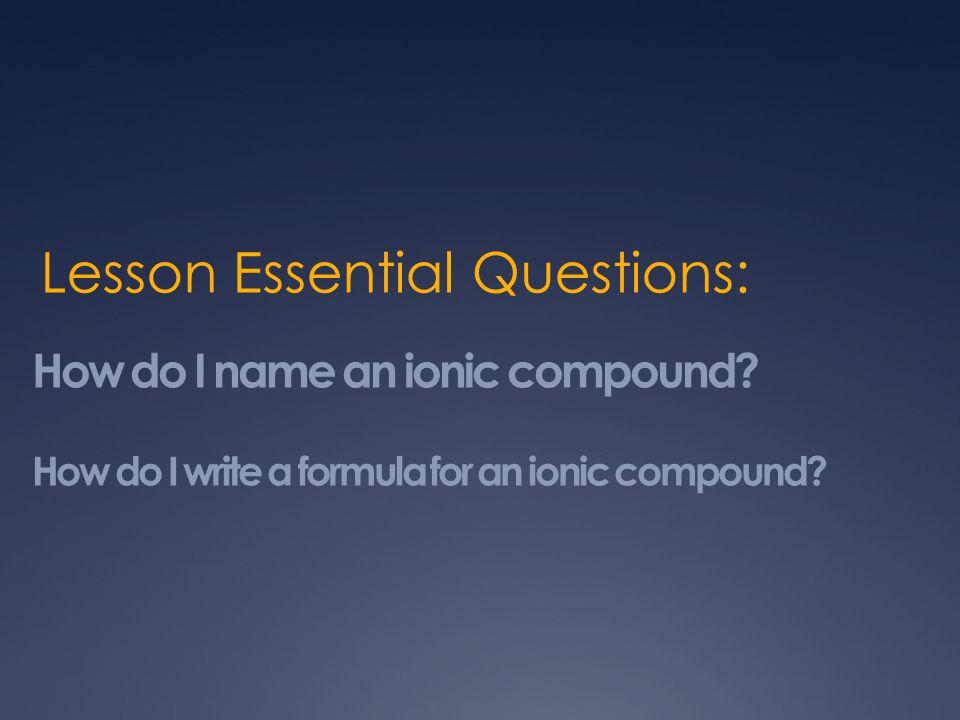 How do I name an ionic compound.
