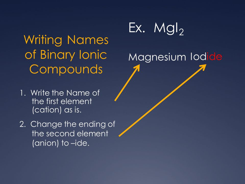 Writing Names of Binary Ionic Compounds Ex. MgI 2 1.