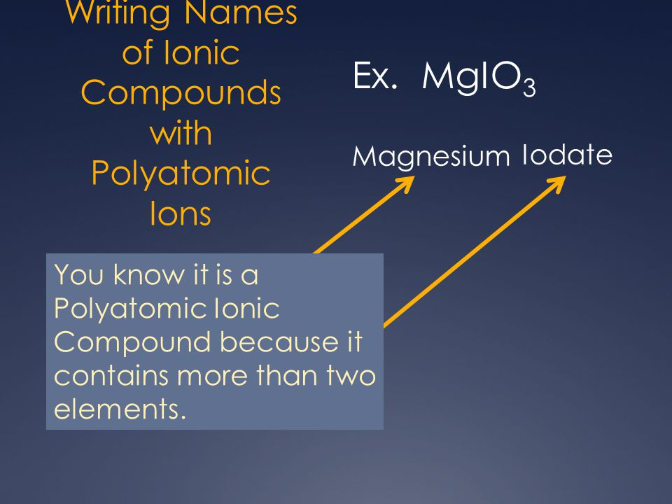 Writing Names of Ionic Compounds with Polyatomic Ions Ex.
