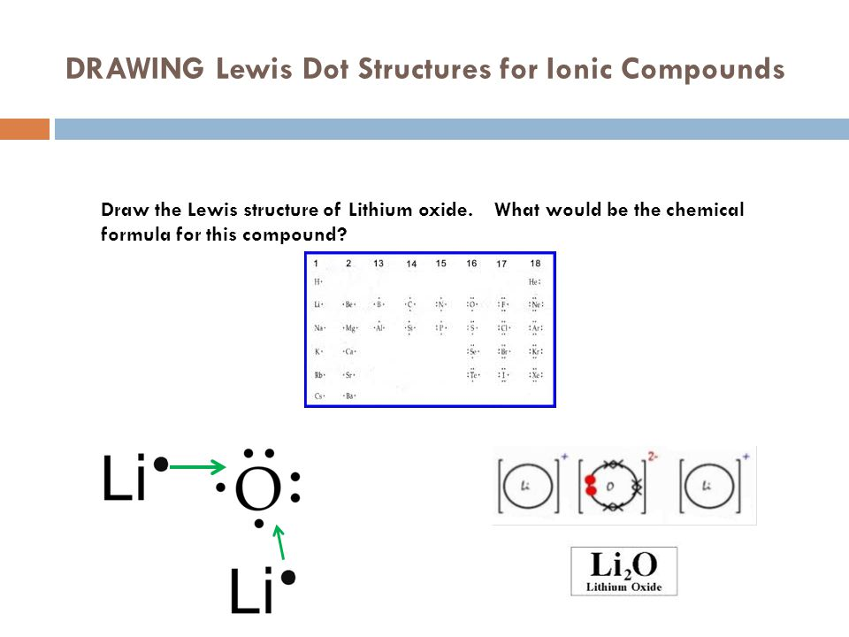 DRAWING Lewis Dot Structures for Ionic Compounds Draw the Lewis structure of Lithium oxide. What would be the chemical formula for this compound?