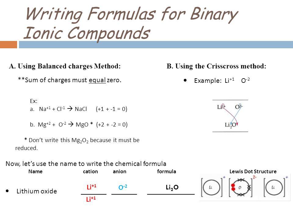 Writing Formulas for Binary Ionic Compounds Ex: a.Na +1 + Cl -1  NaCl (+1 + -1 = 0) b. Mg +2 + O -2  MgO * (+2 + -2 = 0) * Don't write this Mg 2 O 2