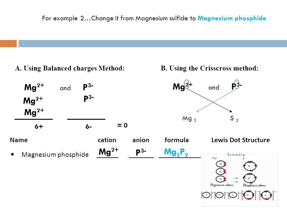A. Using Balanced charges Method:B. Using the Crisscross method:  Magnesium phosphide______ _______ ____________ Name cation anion formula Lewis Dot