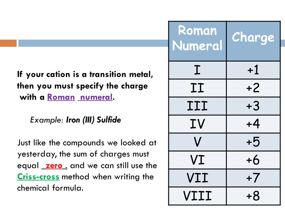 If your cation is a transition metal, then you must specify the charge with a Roman numeral. Example: Iron (III) Sulfide Just like the compounds we lo