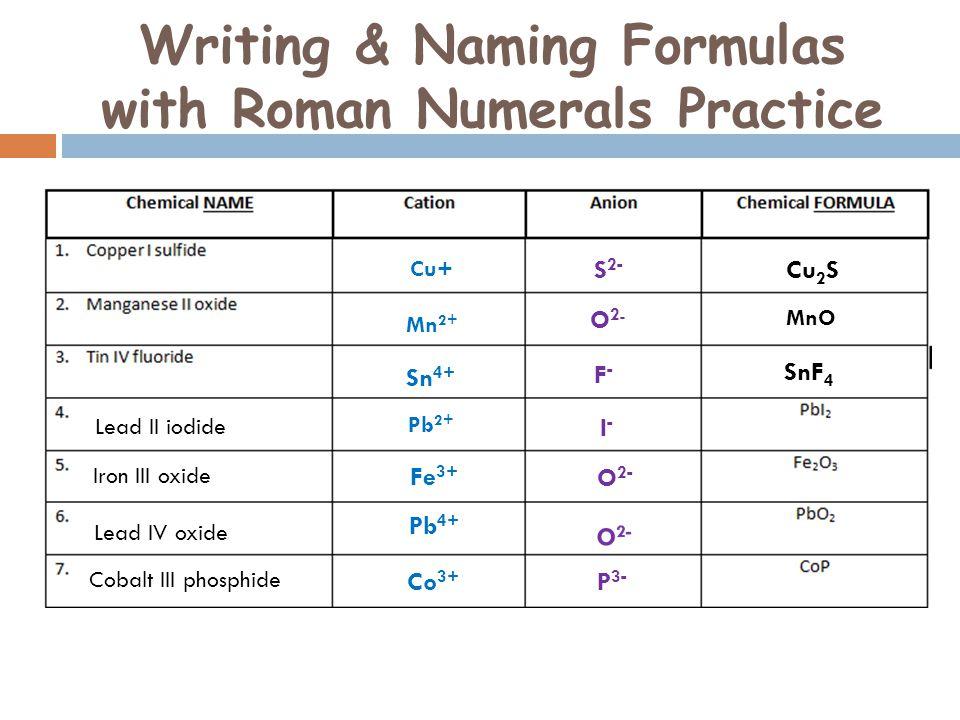 Writing & Naming Formulas with Roman Numerals Practice Cu+ S 2- Cu 2 S Mn 2+ O2-O2- MnO Sn 4+ F-F- SnF 4 I-I- Pb 2+ Lead II iodide O 2- Fe 3+ Iron III