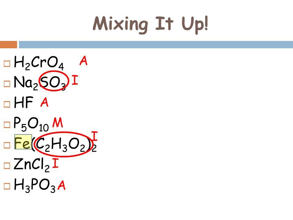 Mixing It Up!  H 2 CrO 4 chromic acid  Na 2 SO 3 sodium sulfite  HF hydrofluoric acid  P 5 O 10 pentaphosphorus decoxide  Fe(C 2 H 3 O 2 ) 2 iron