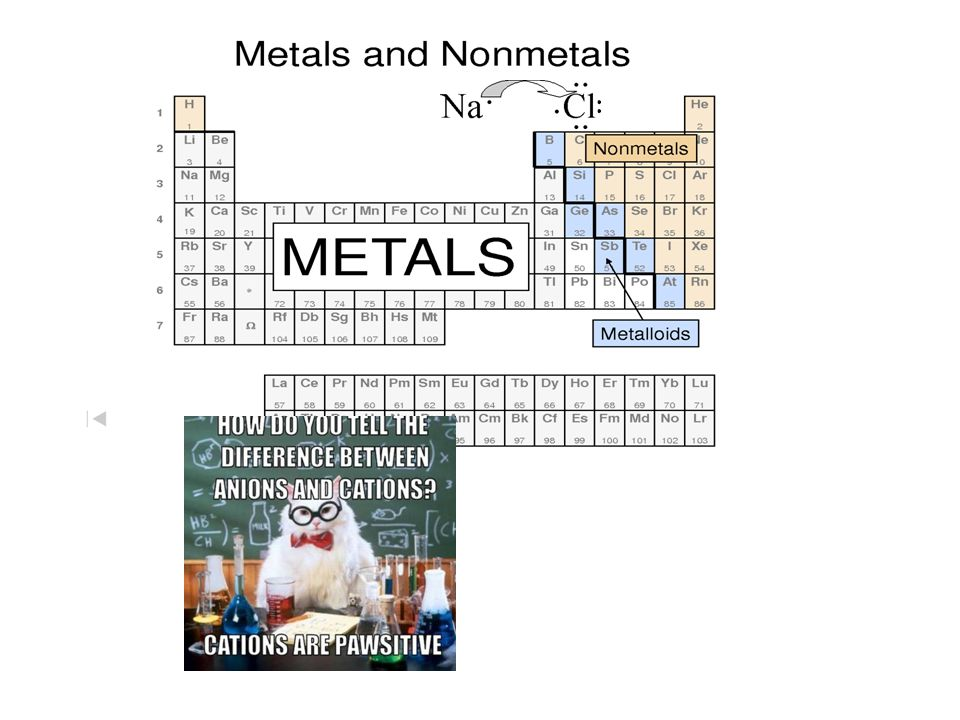 In Class Examples of Naming Ternary Acids:  H 2 SO 4 sulfuric acid  H 2 CO 3 carbonic acid  HNO 2 nitrous acid  H 3 PO 4 phosphoric acid