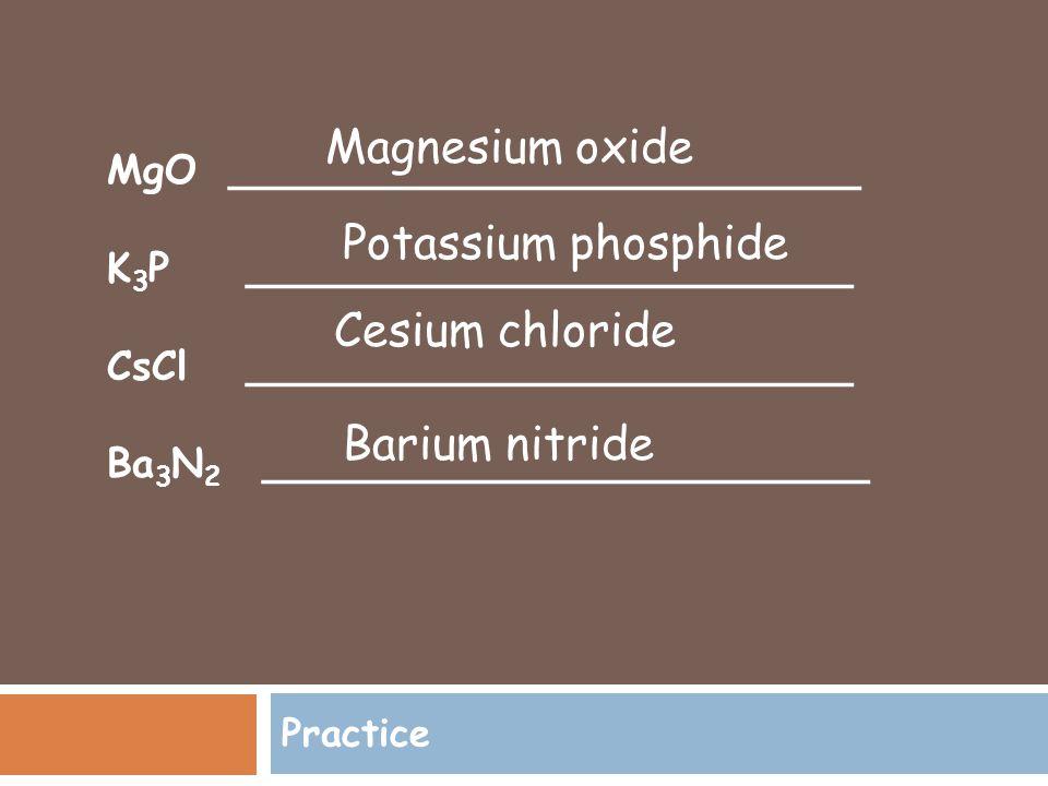 Examples  NaHCO 3 sodium hydrogen carbonate  (NH 4 ) 2 Oammonium oxide  FeSO 4 iron(II) sulfate  AgC 2 H 3 O 2 silver acetate  Ni(NO 3 ) 2 nickel(II) nitrate  ClOchlorine monoxide  AuClO 3 gold(I) chlorate I I I I I M I