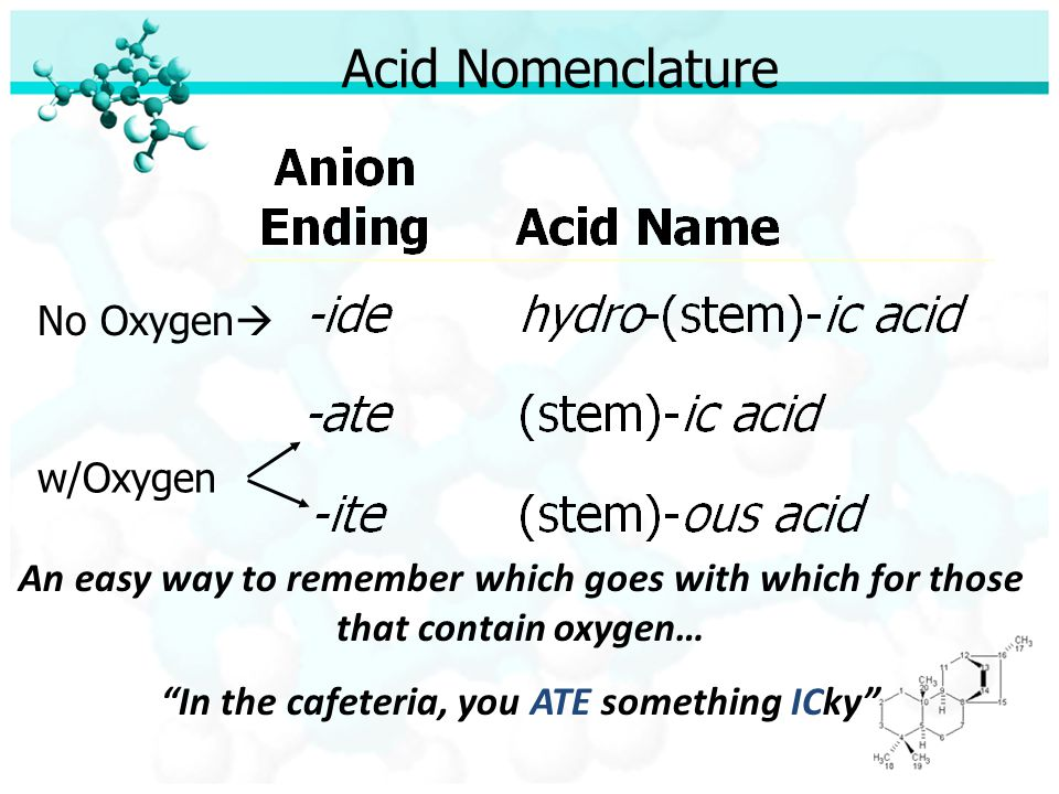 Acid: usually refers to a solution in water of an acid compound rather that the acid itself.