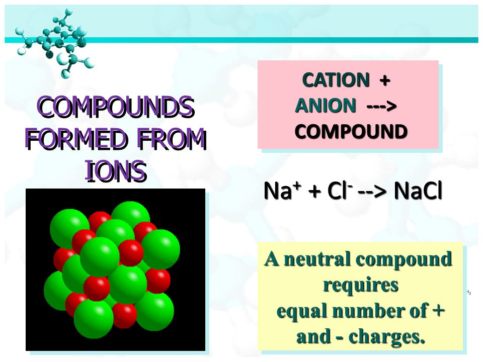 NAMING COMPOUNDS Your ability to name compounds and write formula's hinges on your ability to recognize whether a compound is Ionic or Molecular.