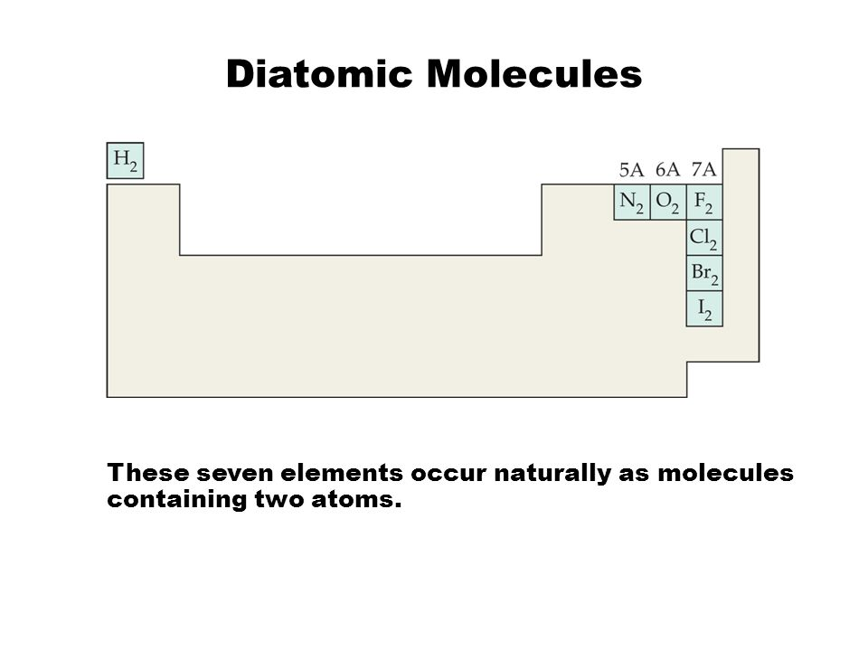 Inorganic Nomenclature  Write the name of the cation.