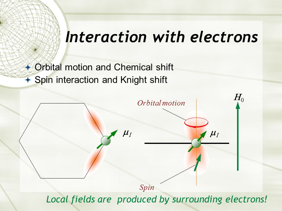 Interaction with electrons  Orbital motion and Chemical shift  Spin interaction and Knight shift Orbital motion Spin    Local fields are produced by surrounding electrons!