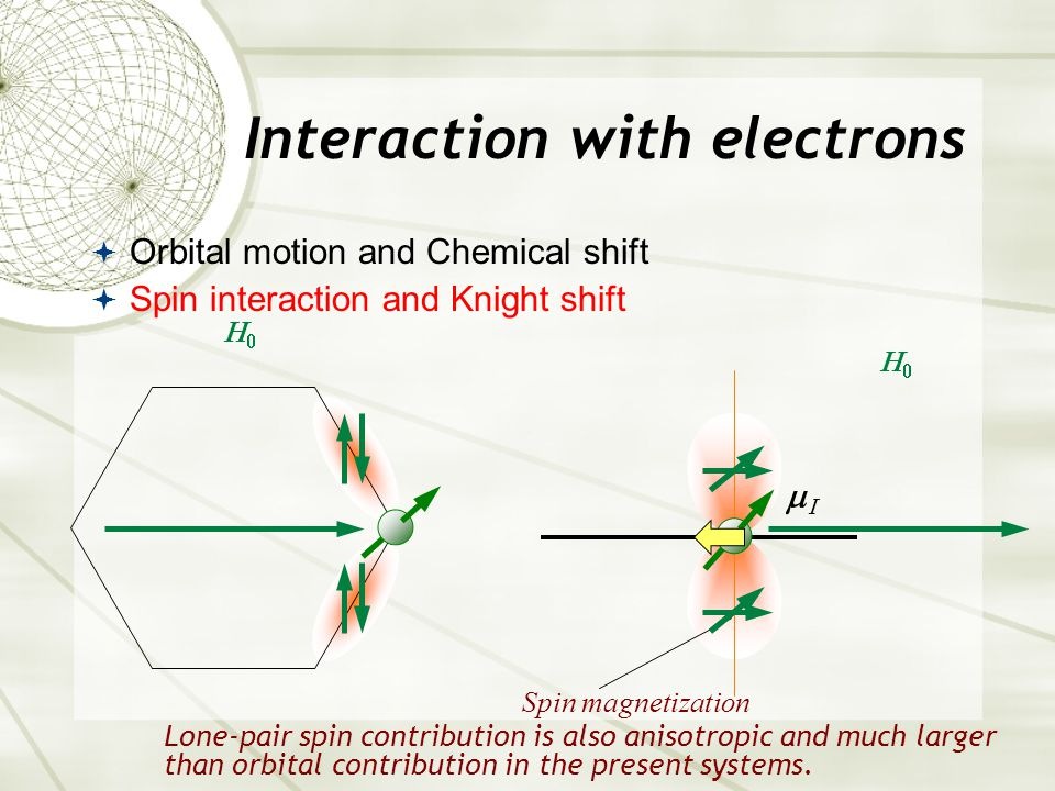 Interaction with electrons  Orbital motion and Chemical shift  Spin interaction and Knight shift   Spin magnetization  Lone-pair spin contribution is also anisotropic and much larger than orbital contribution in the present systems.