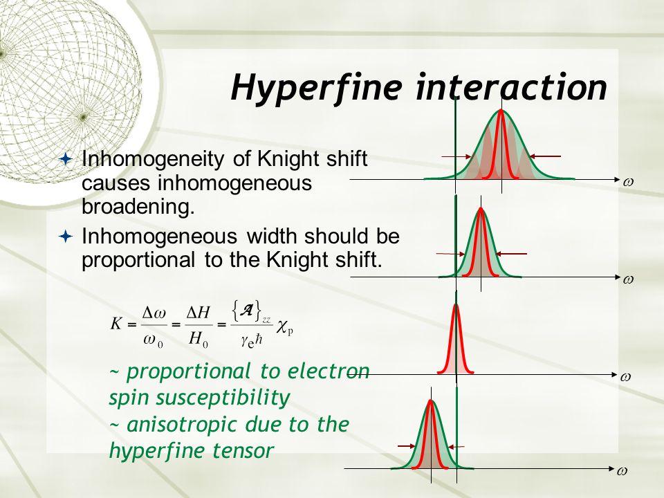 Hyperfine interaction  Inhomogeneity of Knight shift causes inhomogeneous broadening.