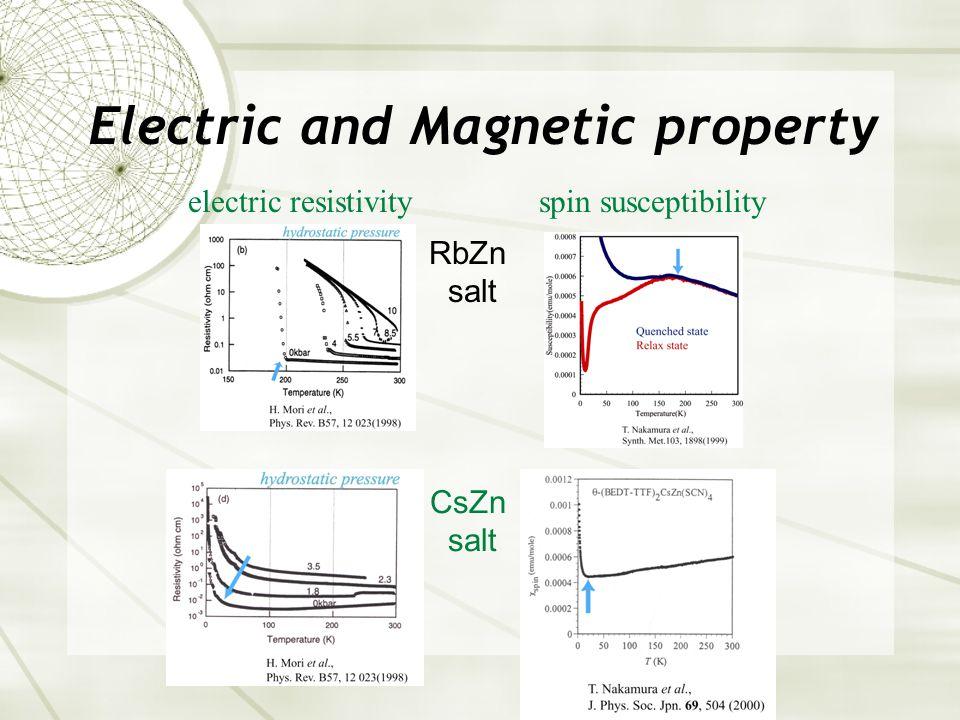 Electric and Magnetic property electric resistivityspin susceptibility RbZn salt CsZn salt