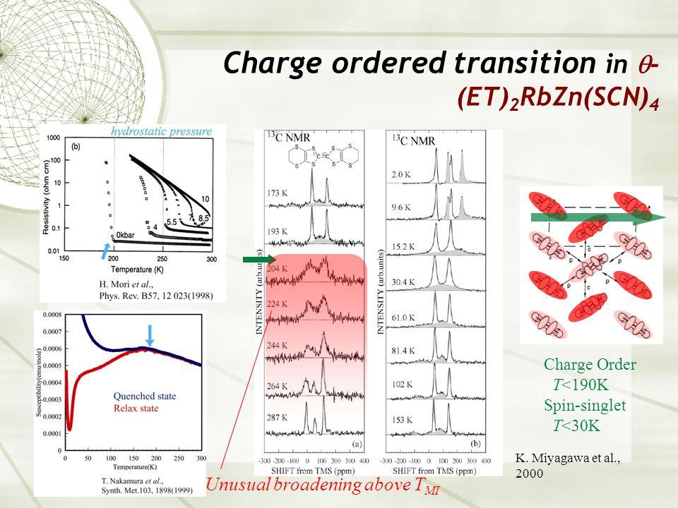 Charge ordered transition in  - (ET) 2 RbZn(SCN) 4 K. Miyagawa et al., 2000 Charge Order T<190K Spin-singlet T<30K Unusual broadening above T MI