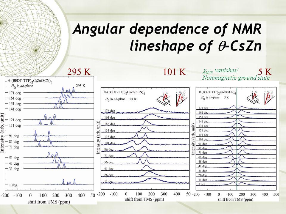 Angular dependence of NMR lineshape of  -CsZn 295 K101 K5 K  spin vanishes! Nonmagnetic ground state