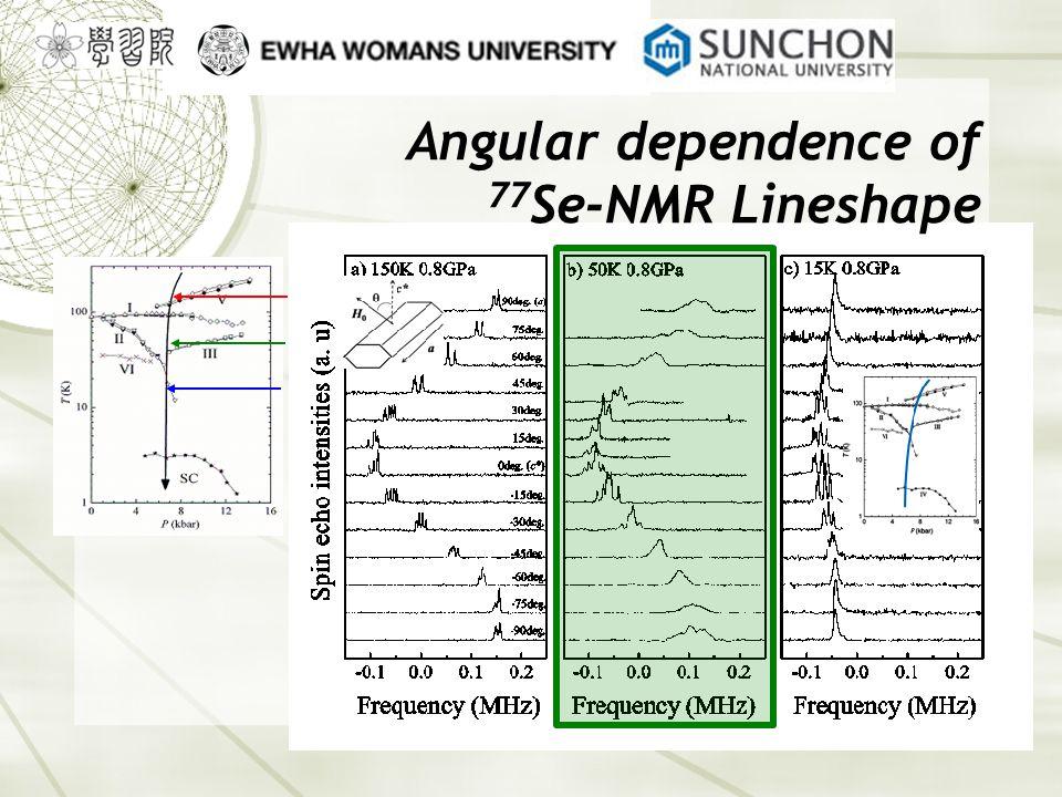 Angular dependence of 77 Se-NMR Lineshape