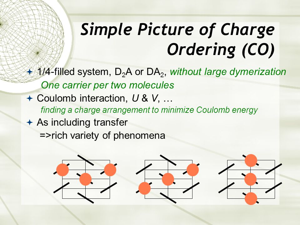 Simple Picture of Charge Ordering (CO)  1/4-filled system, D 2 A or DA 2, without large dymerization One carrier per two molecules  Coulomb interaction, U & V, … finding a charge arrangement to minimize Coulomb energy  As including transfer =>rich variety of phenomena