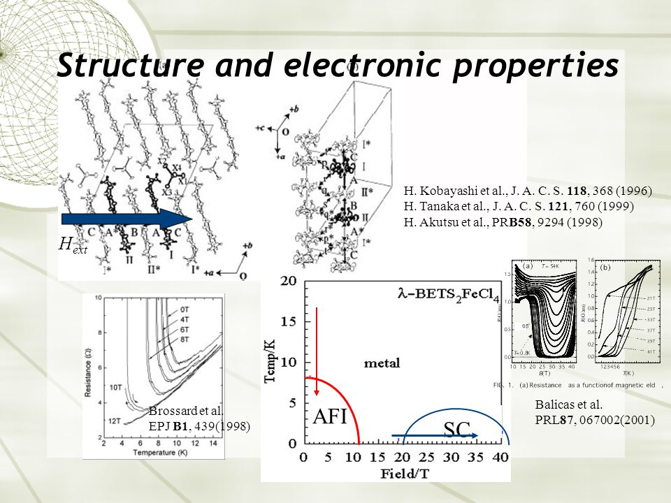 Structure and electronic properties H ext H.Kobayashi et al., J.