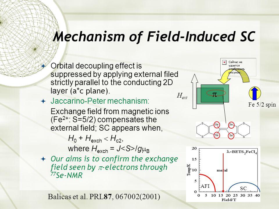 Balicas et al. PRL87, 067002(2001)  H ext Fe 5/2 spin Mechanism of Field-Induced SC  Orbital decoupling effect is suppressed by applying external fi