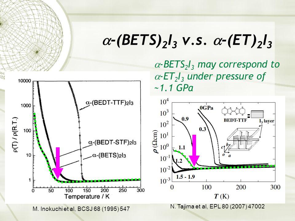  -(BETS) 2 I 3 v.s.  -(ET) 2 I 3 M. Inokuchi et al, BCSJ 68 (1995) 547 N.