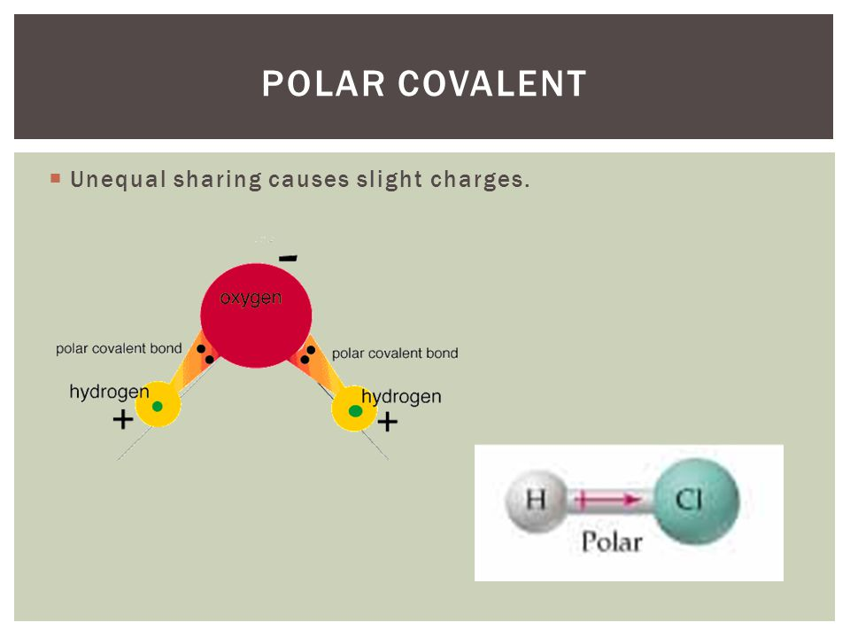  Unequal sharing causes slight charges. POLAR COVALENT