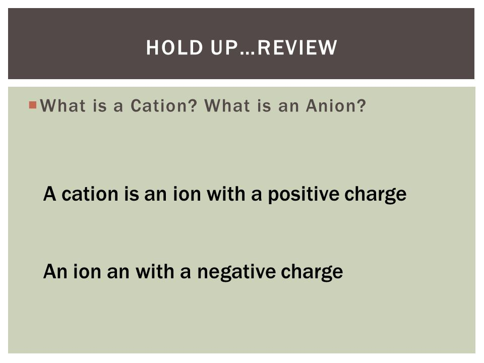 HOLD UP…REVIEW  What is a Cation? What is an Anion? A cation is an ion with a positive charge An ion an with a negative charge