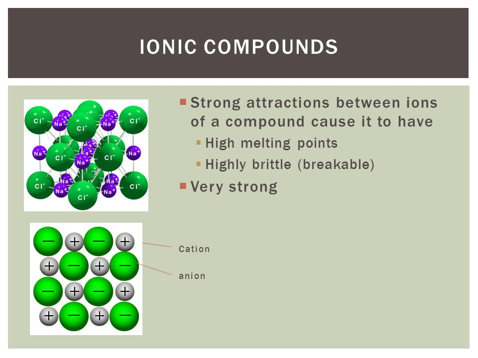  To complicate things we have polyatomic ions. What are they.