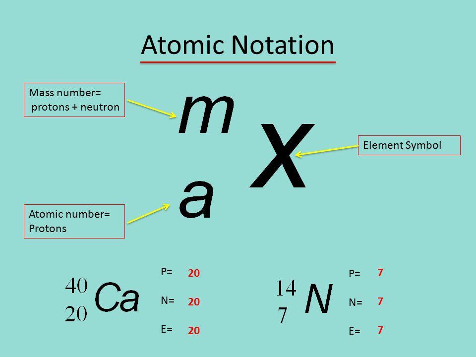 Atomic Notation Mass number= protons + neutron Atomic number= Protons Element Symbol P= N= E= 20 P= N= E= 777777