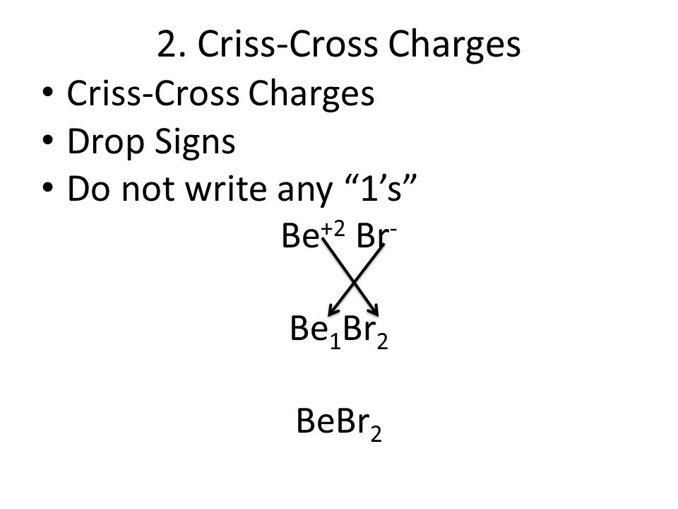 "2. Criss-Cross Charges Criss-Cross Charges Drop Signs Do not write any ""1's"" Be +2 Br - Be 1 Br 2 BeBr 2"