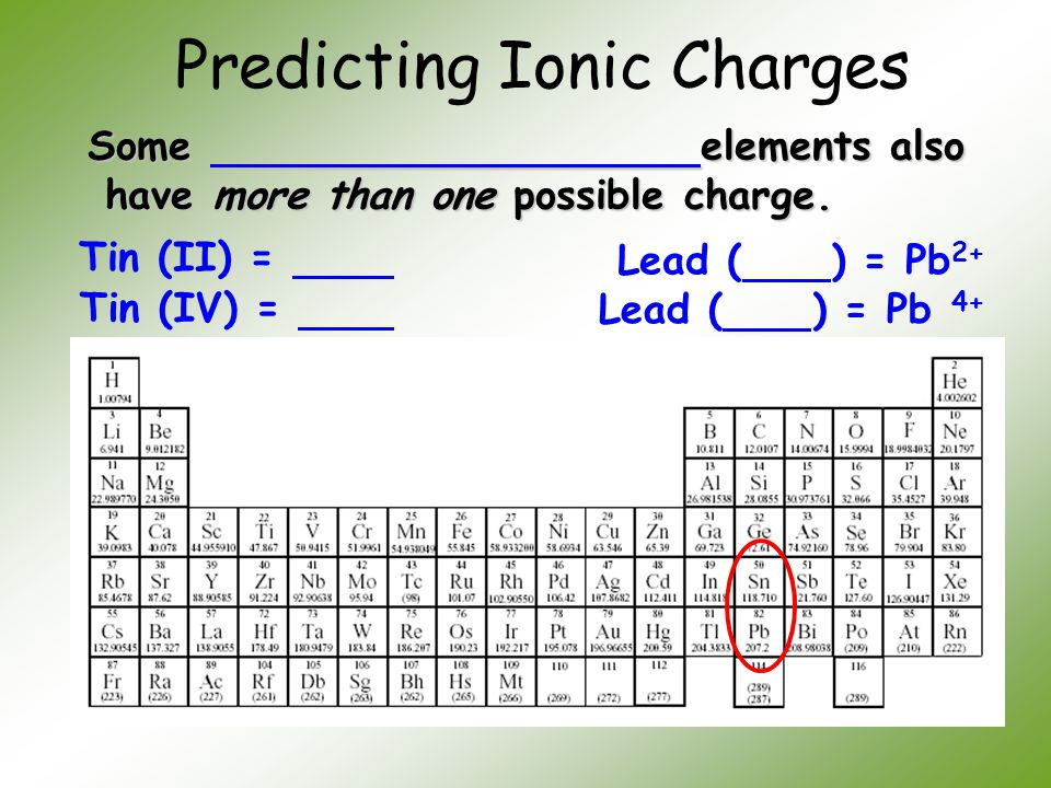Predicting Ionic Charges Some elements also Some elements also have more than one possible charge. have more than one possible charge. Tin (II) = Lead