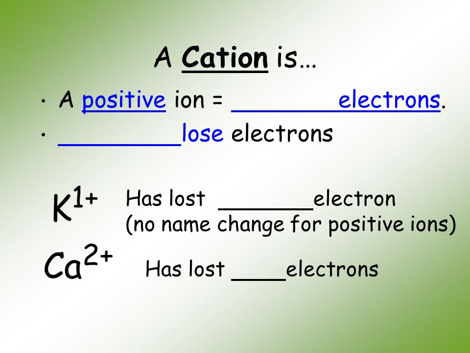 A Cation is… A positive ion = electrons. lose electrons K 1+ Has lost electron (no name change for positive ions) Ca 2+ Has lost electrons